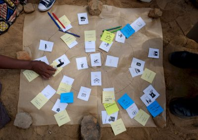 Making Digital Financial Solutions Relevant and Accessible for Zambian Smallholder Farmers